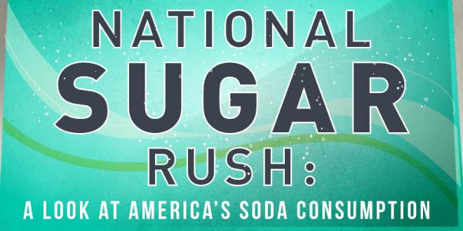National Sugar Rush