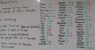 Just another day from the whiteboard at CrossFit BC