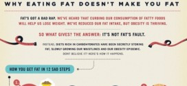 Carbs Are Killing You:  Why Eating Fat Doesn't Make You Fat
