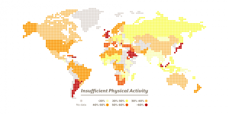Insufficient Physical Activity Globally care of www.karlsluis.com