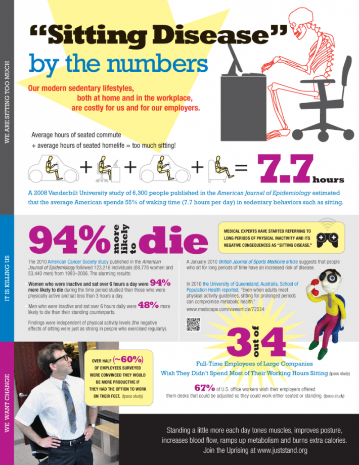 Just Stand Infographic - Watch out for sitting disease