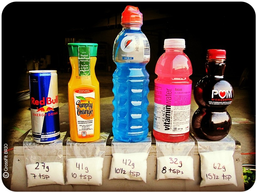 Rethink Your Drink on How To Do A Great Science Fair Project And Board