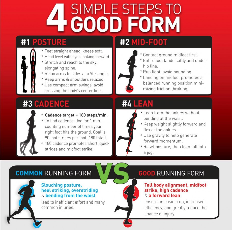 want-to-run-effortless-and-injury-free-chi-run