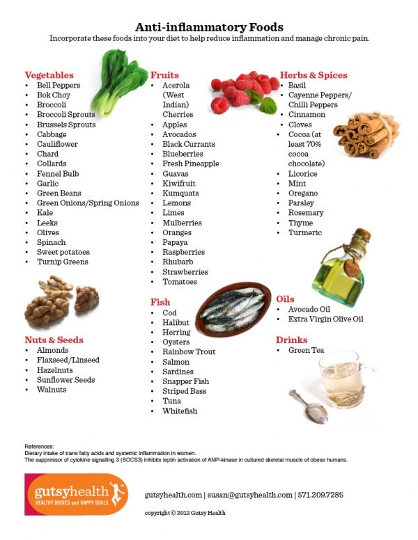 Natural Ways To Help Inflammation