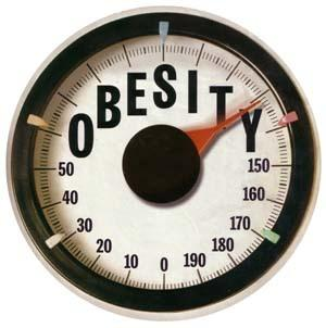 Scale of the obesity problem. Nearly two-thirds of adults (63%) in England were classed as being overweight (a body mass index of over 25) or obese (a BMI of over