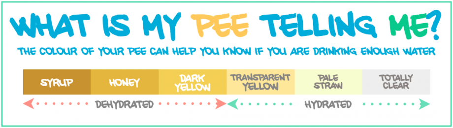 What's your pee telling you?