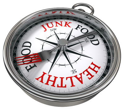 Junk Food Compass