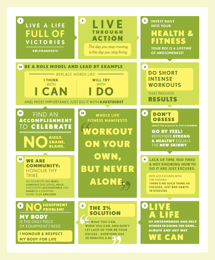 The Whole Life Fitness Manifesto - our credo!