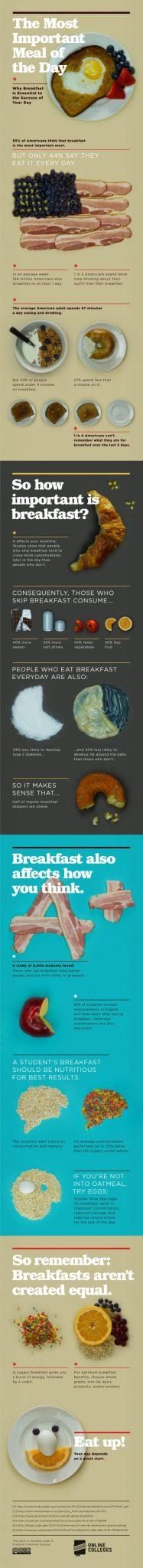 breakfast-infographic-640x7010