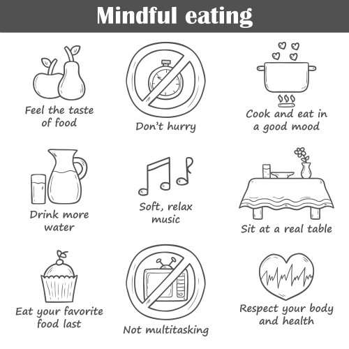 my mindful eating experience essay Eat only when you are hungry, don't wait to exaggerate your hunger  have  good  we will write a custom essay sample on mindful eating specifically for  you.
