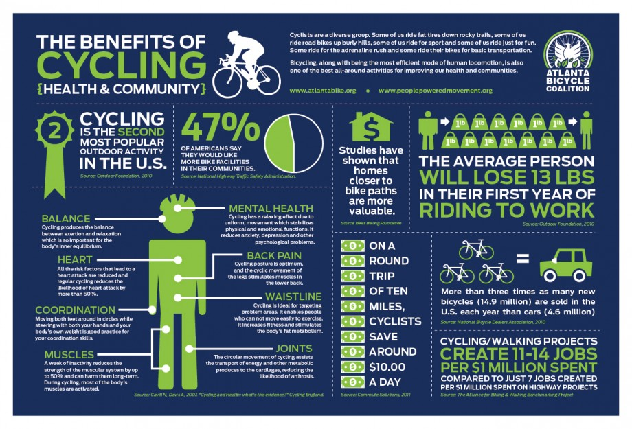 Benefits of cycling - selfieonbike dot com source