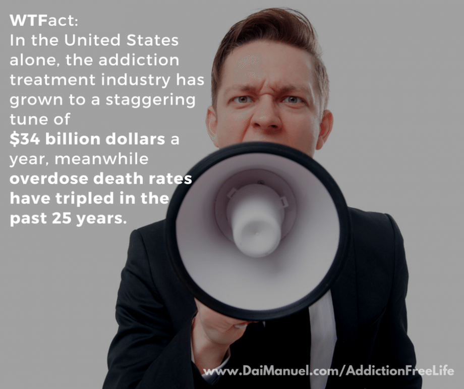 wtfact stats about addiction industry in the united states
