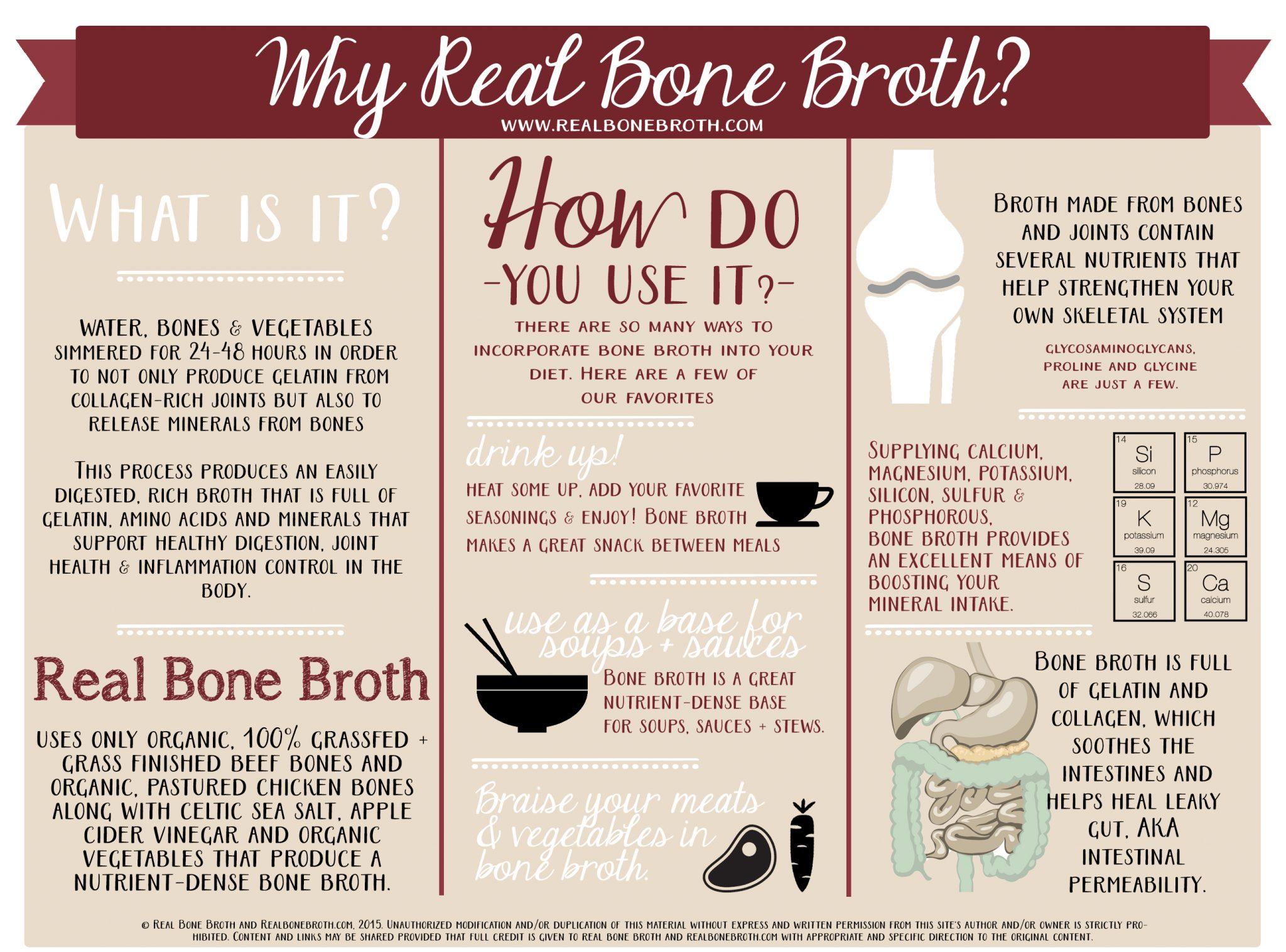 bone broth infographic