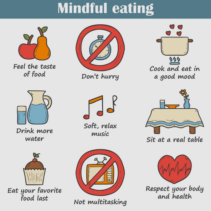 Mindful Eating Cheat Sheet