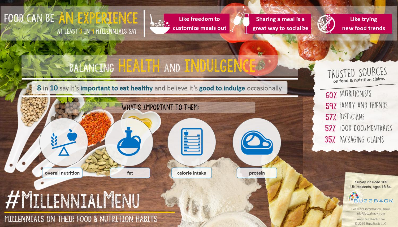 Gluten Free Diet Fast Food Restaurants