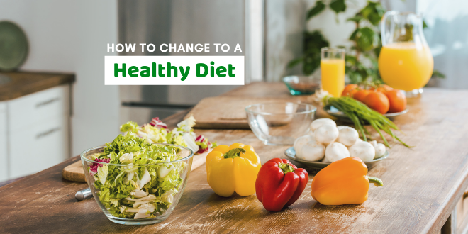 Eat Your Way to Wellness How to Change to a Healthy Diet